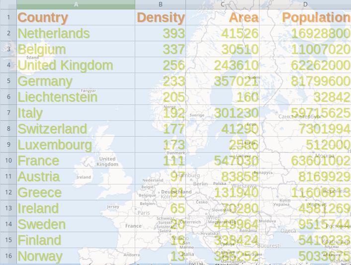 Numerisches Python: Datentyp-Objekt: dtype