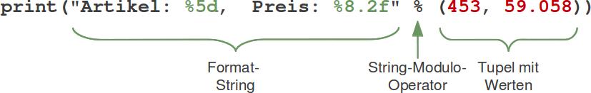 Python3-Tutorial: Formatierte Ausgabe