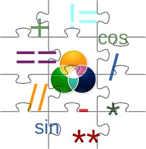 Numerisches Python: Numerische Operationen auf Arrays